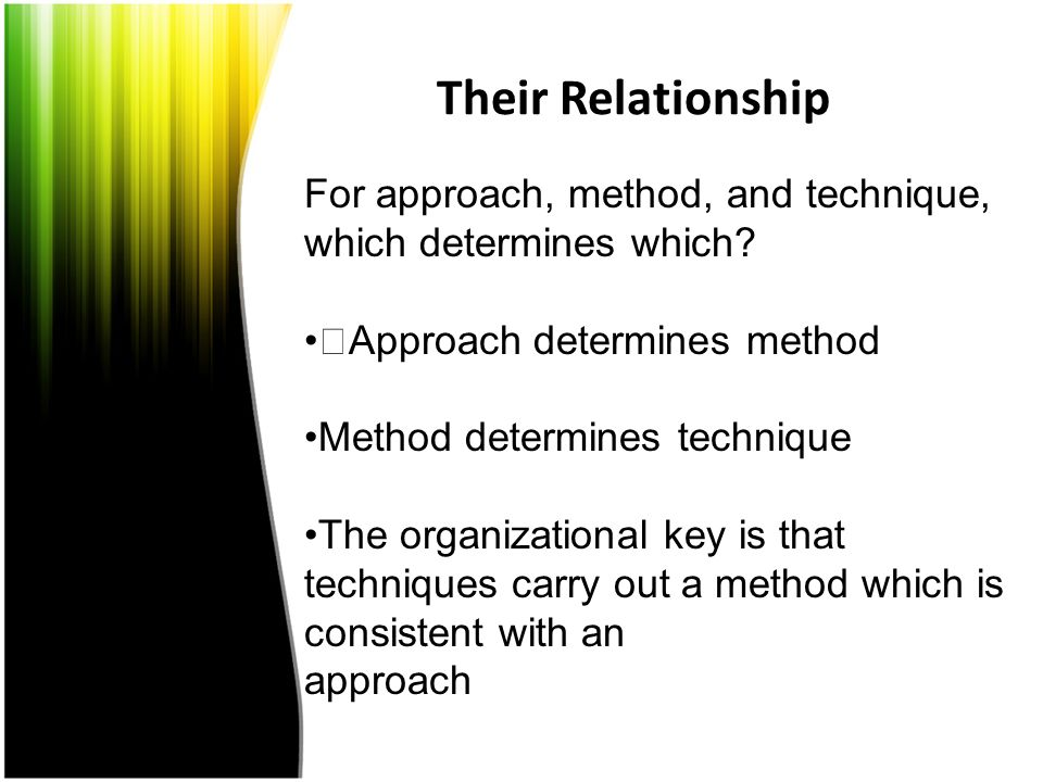 Their Relationship For approach, method, and technique, which determines which ‡Approach determines method.