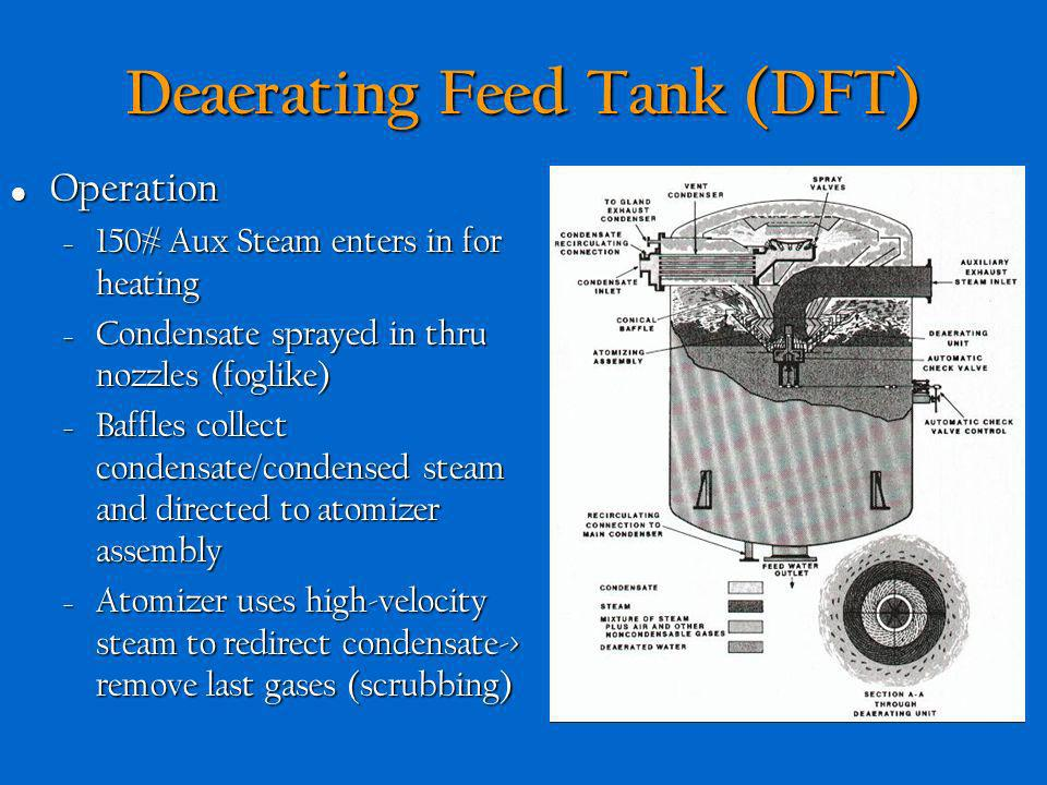 Deaerating Feed Tank (DFT)