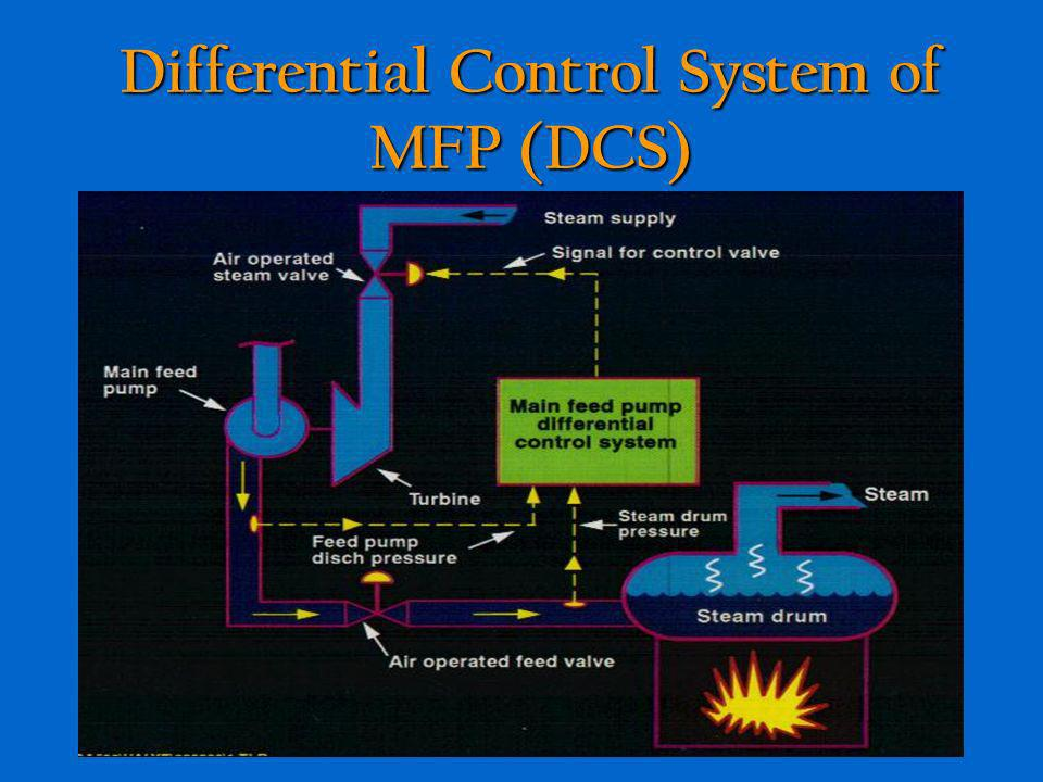 Differential Control System of MFP (DCS)