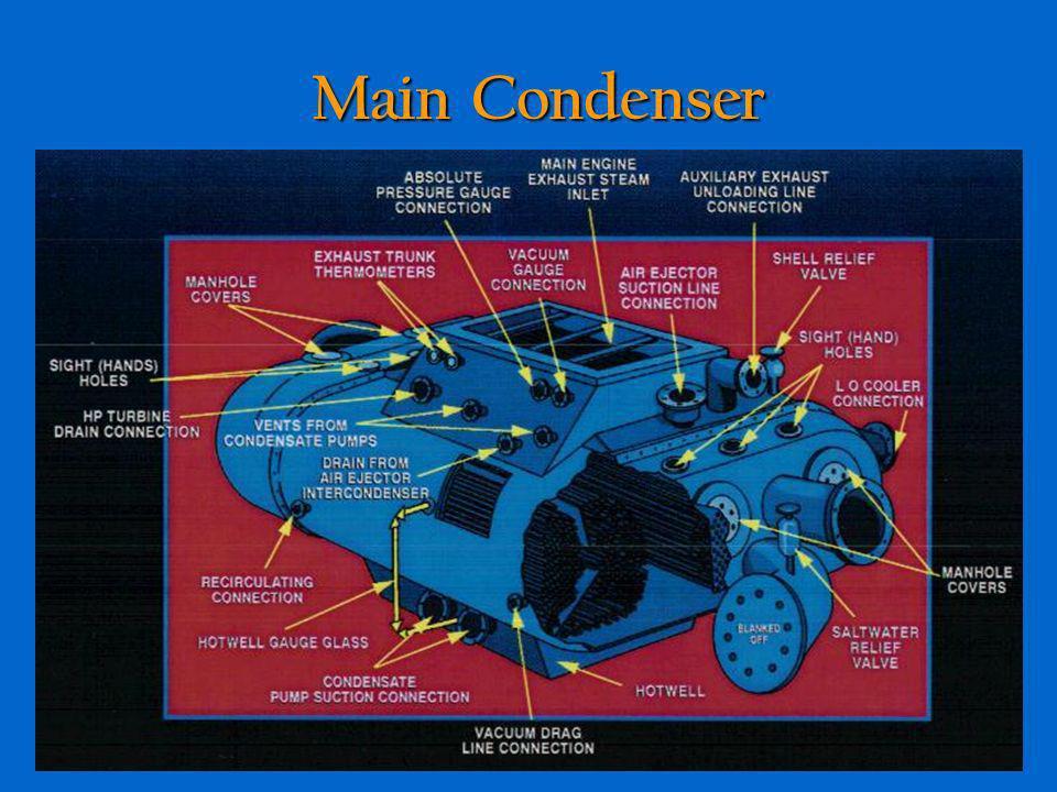 Main Condenser