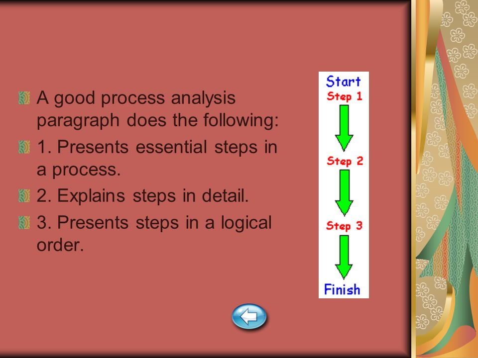 A good process analysis paragraph does the following:
