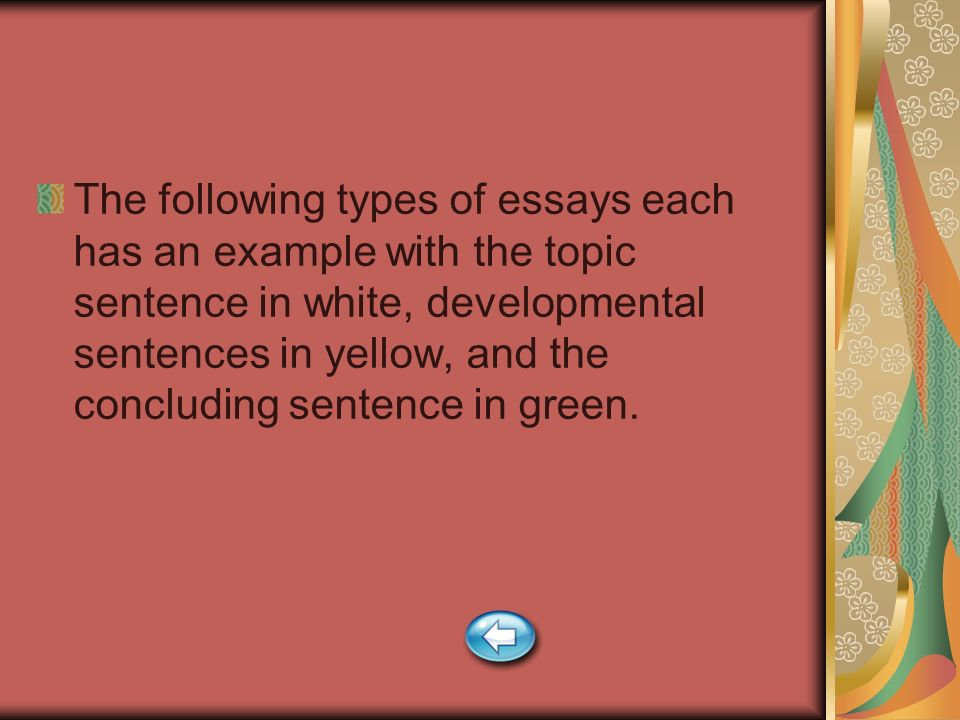 The following types of essays each has an example with the topic sentence in white, developmental sentences in yellow, and the concluding sentence in green.