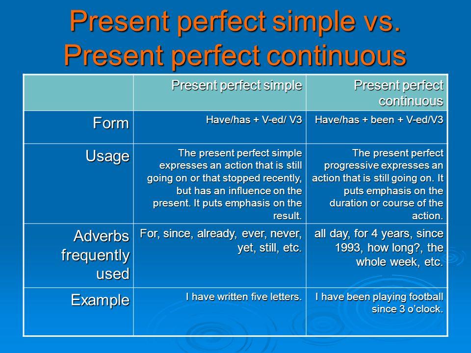Present perfect simple vs. Present perfect continuous