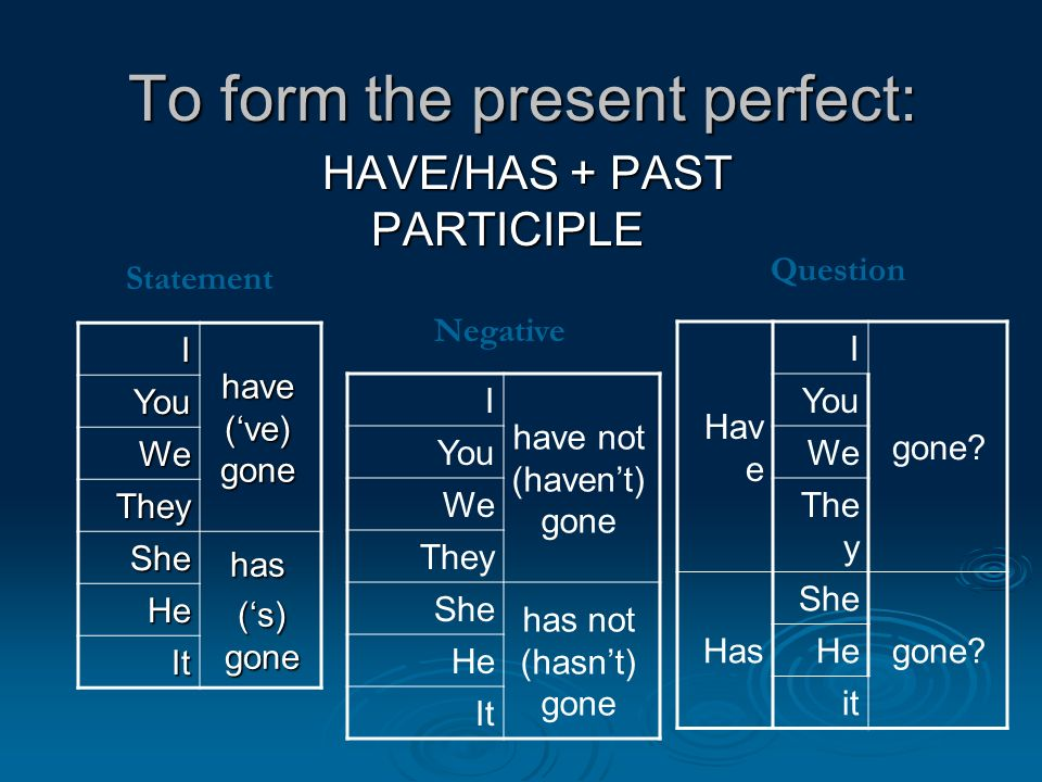 To form the present perfect: