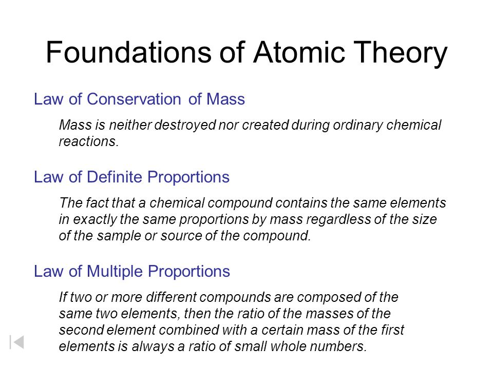 Atomic Structure Unit 2 Atoms and Molecules The idea that matter – Law of Definite and Multiple Proportions Worksheet