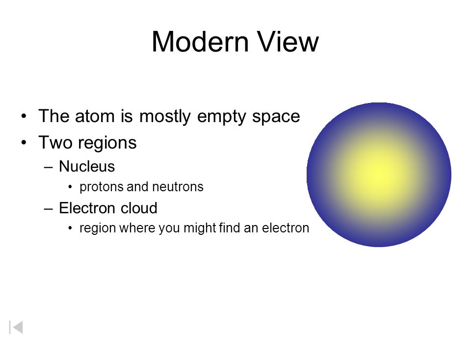 Atomic Structure Unit 2 Atoms And Molecules The Idea That