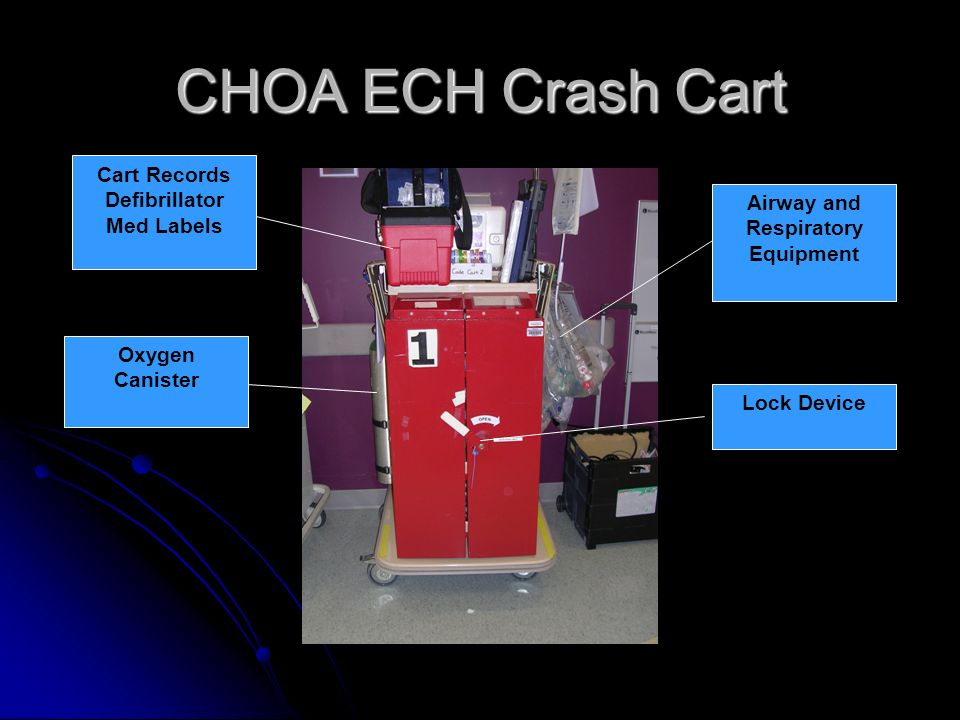 Airway and Respiratory Equipment