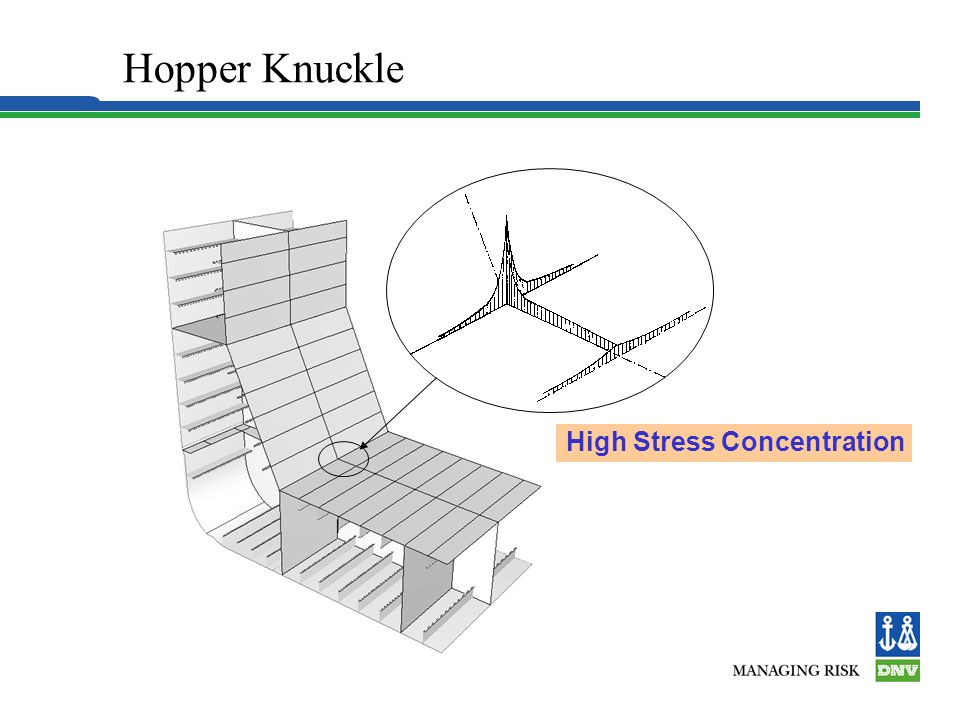 Hopper Knuckle High Stress Concentration