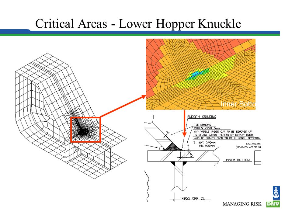 Critical Areas - Lower Hopper Knuckle