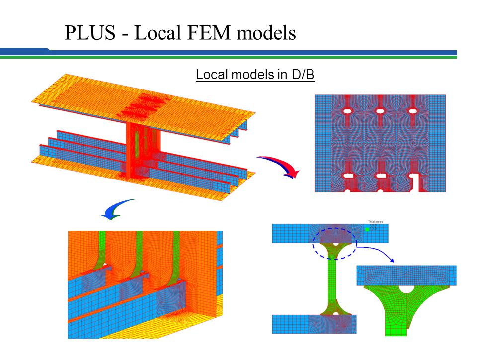 PLUS - Local FEM models Local models in D/B