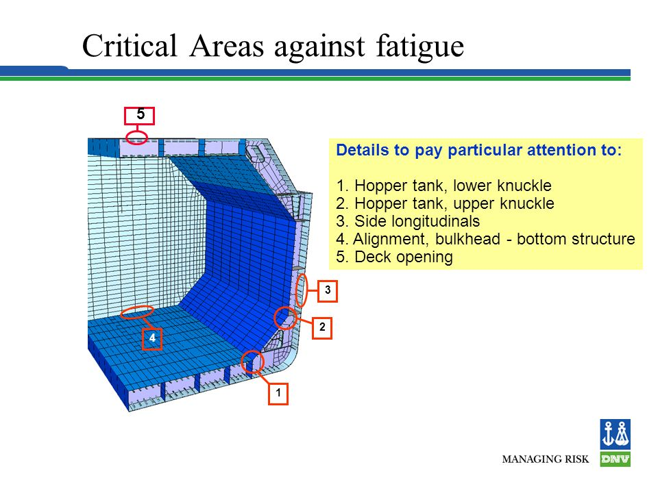 Critical Areas against fatigue