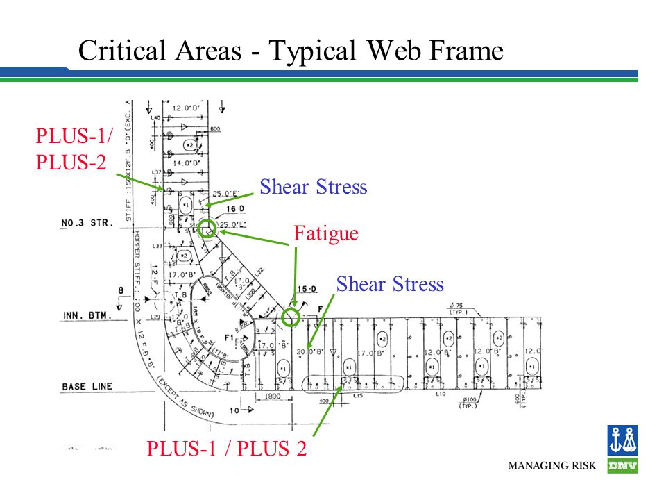 Critical Areas - Typical Web Frame