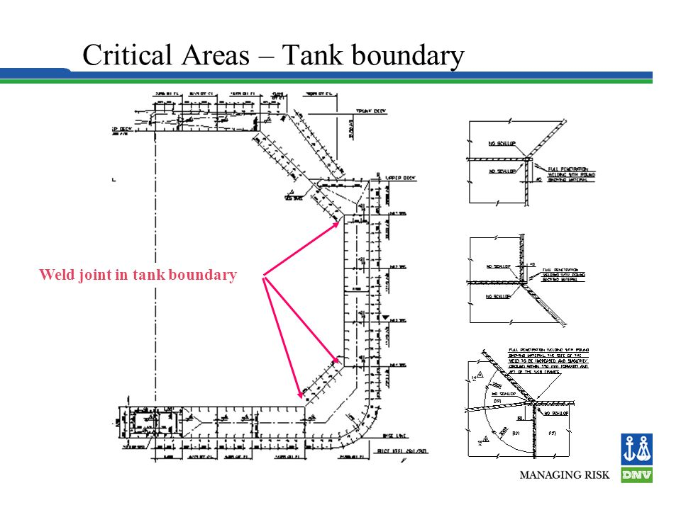Critical Areas – Tank boundary