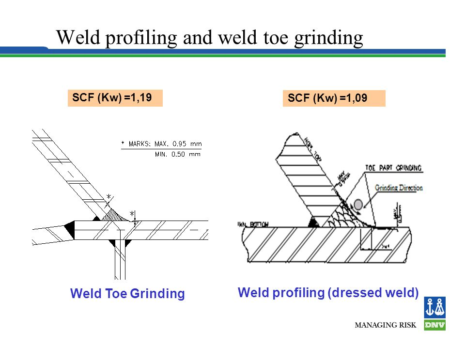 Weld profiling and weld toe grinding