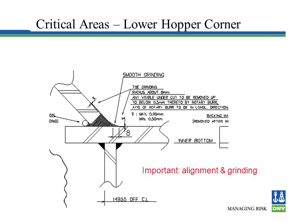 Critical Areas – Lower Hopper Corner
