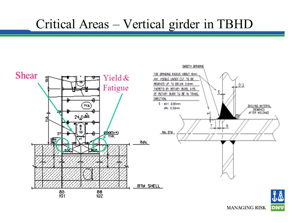 Critical Areas – Vertical girder in TBHD