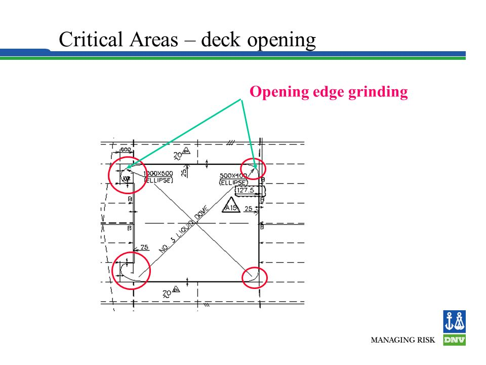 Critical Areas – deck opening