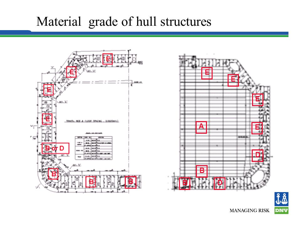 Material grade of hull structures