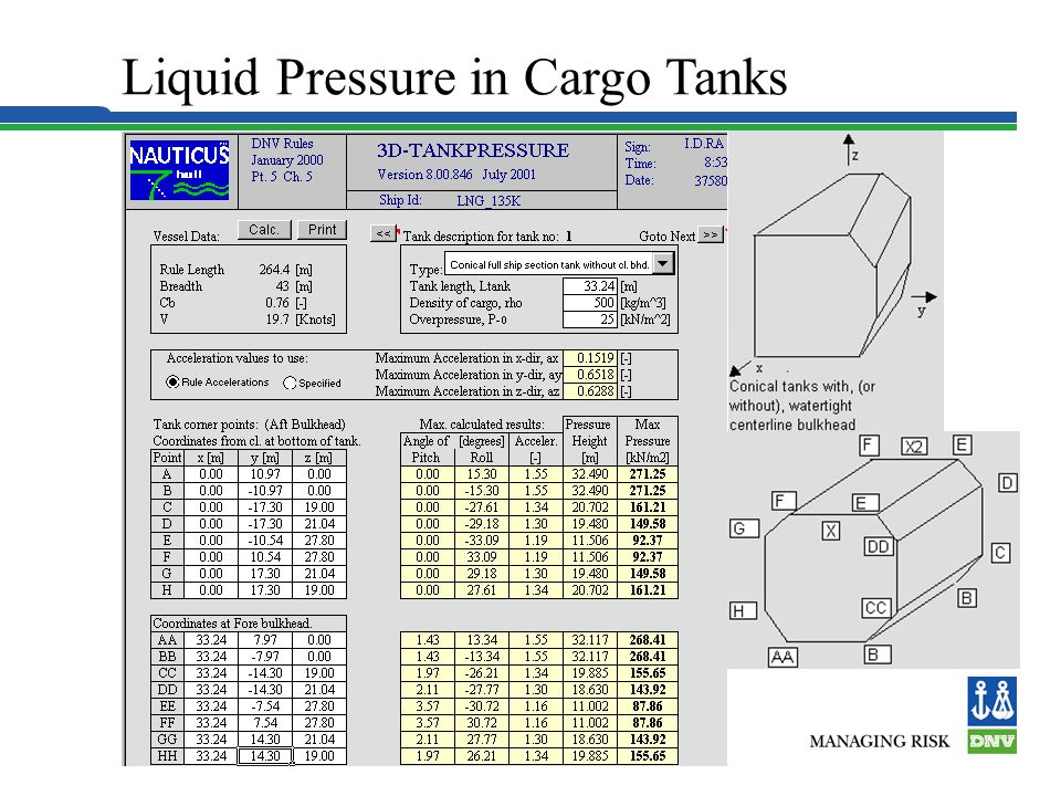 Liquid Pressure in Cargo Tanks