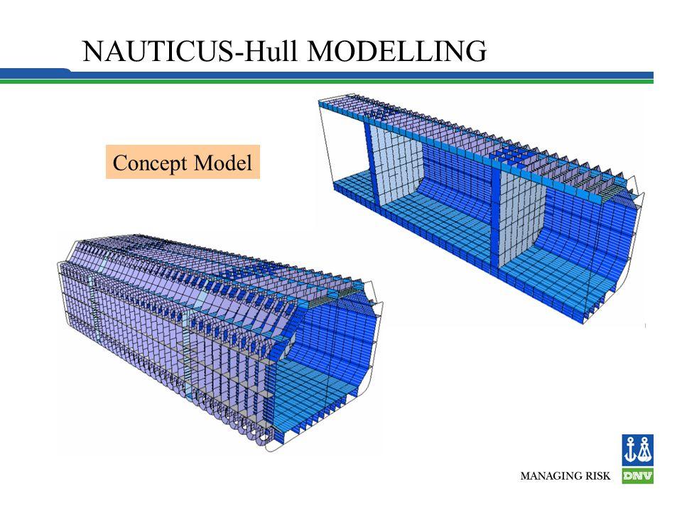 NAUTICUS-Hull MODELLING