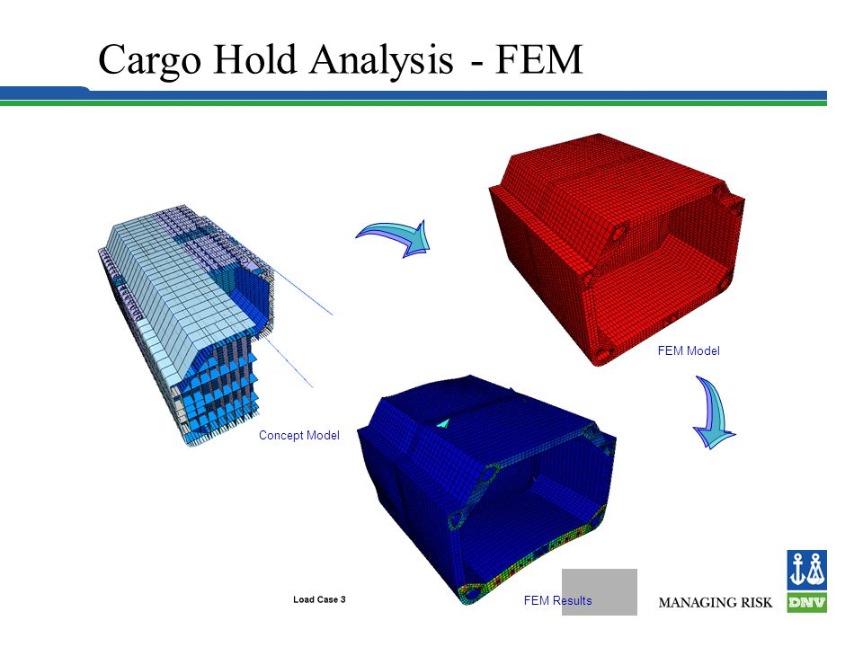 Cargo Hold Analysis - FEM