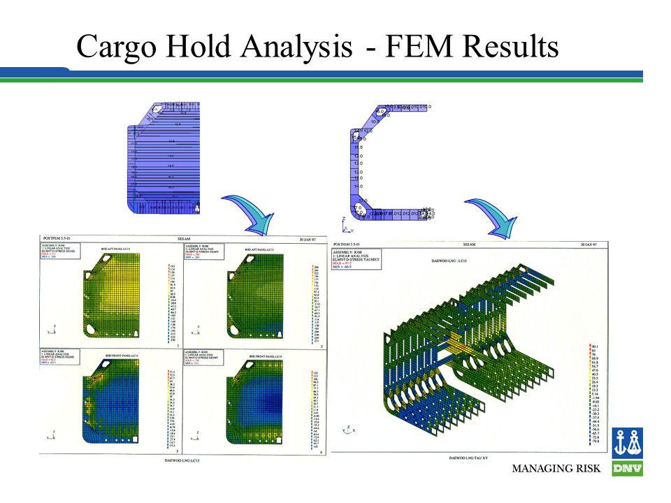 Cargo Hold Analysis - FEM Results