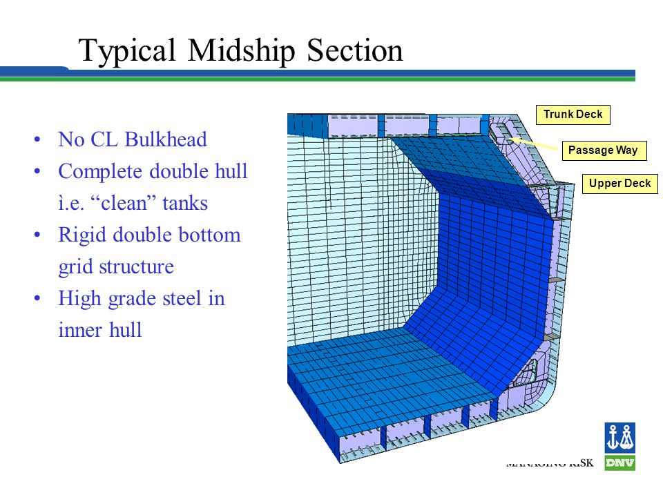 Typical Midship Section