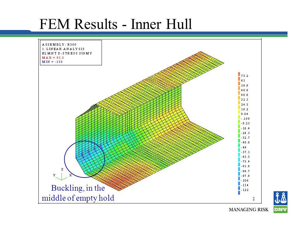 FEM Results - Inner Hull