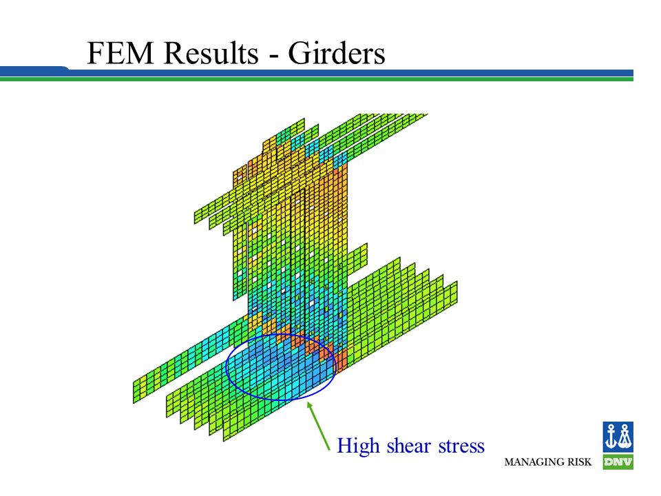 FEM Results - Girders High shear stress
