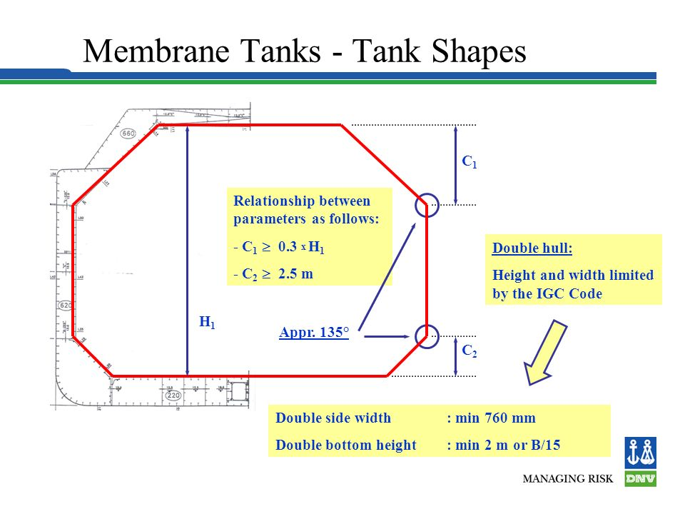 Membrane Tanks - Tank Shapes