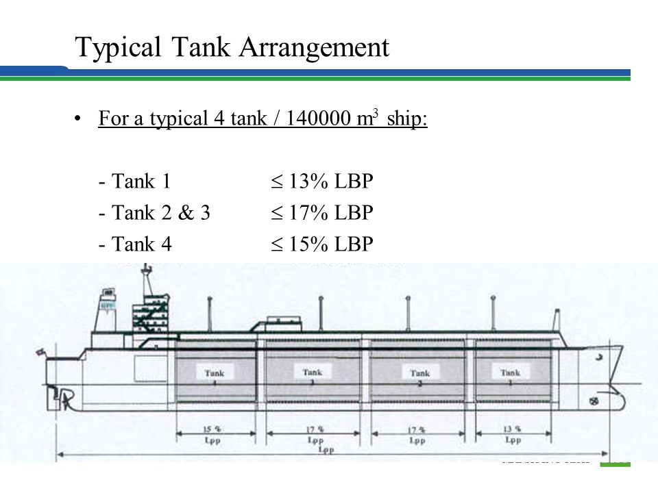 Typical Tank Arrangement