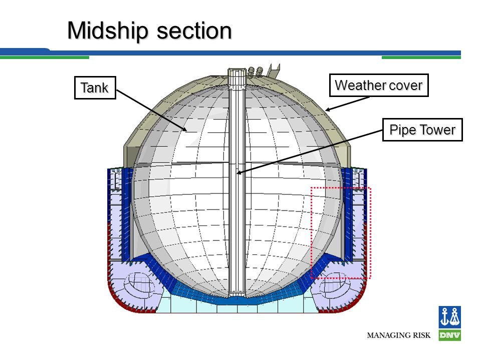 Midship section Tank Weather cover Pipe Tower