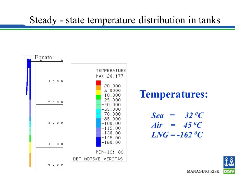 Steady - state temperature distribution in tanks