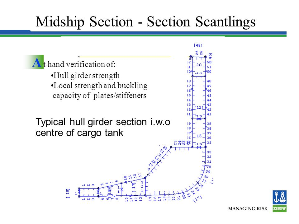 Midship Section - Section Scantlings