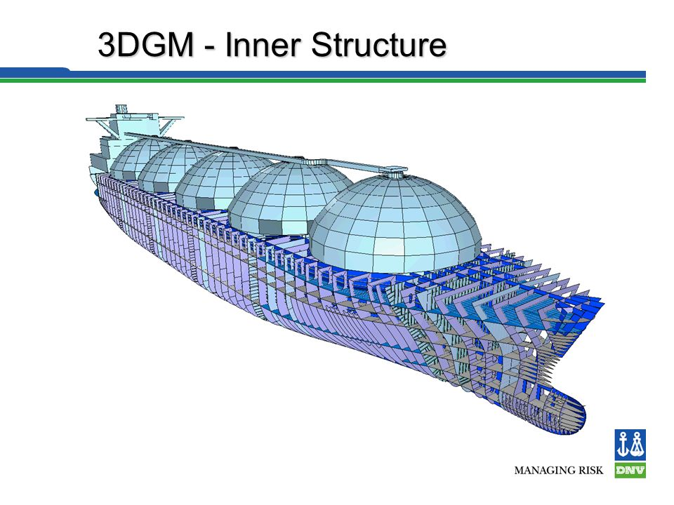 3DGM - Inner Structure