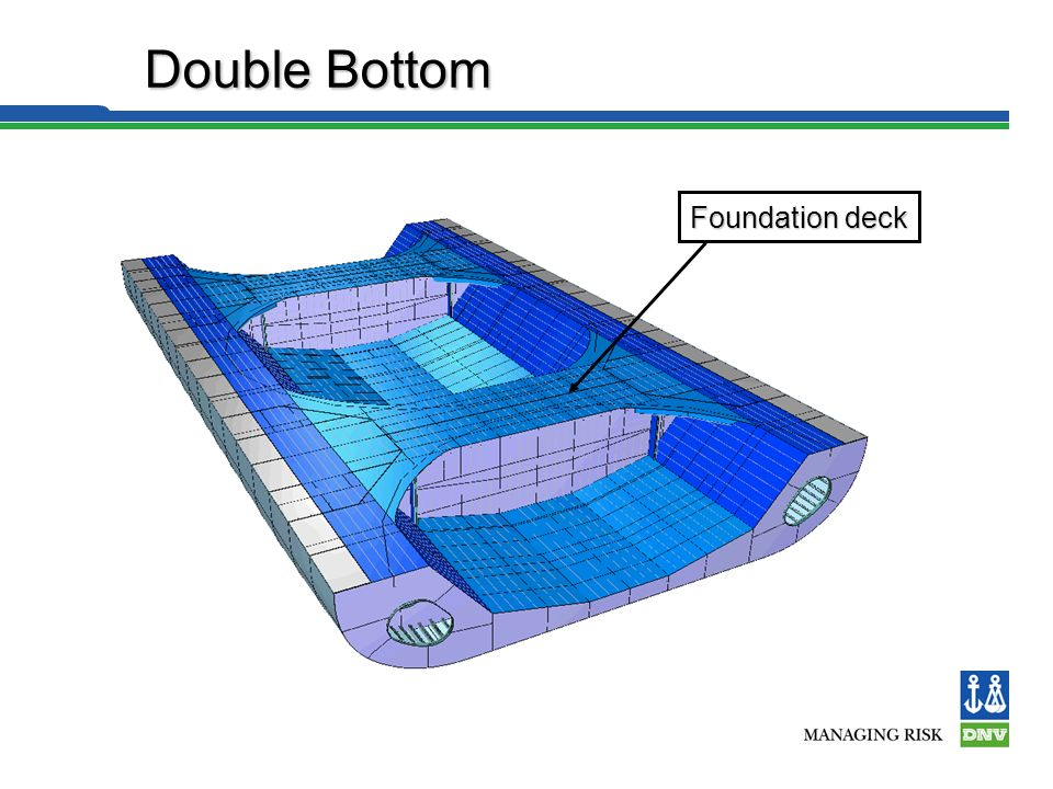 Double Bottom Foundation deck