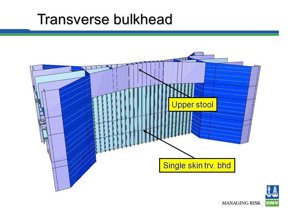 Transverse bulkhead Upper stool Single skin trv. bhd