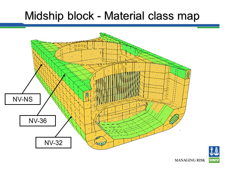 Midship block - Material class map