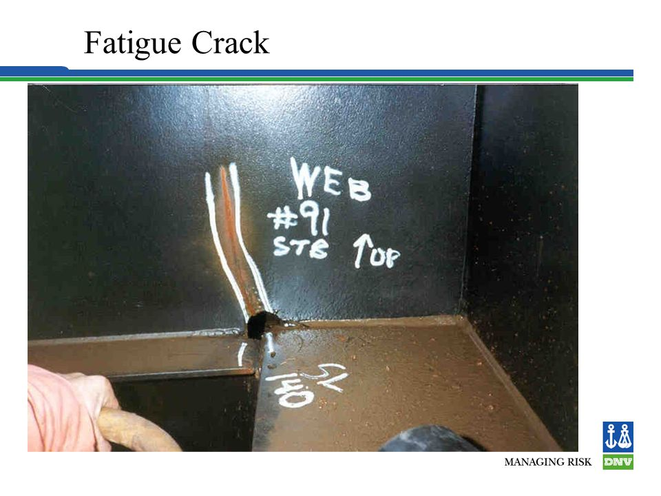 Fatigue Crack