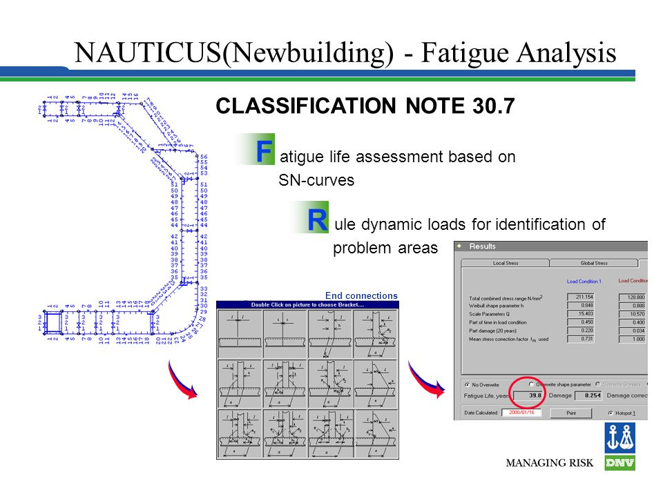 NAUTICUS(Newbuilding) - Fatigue Analysis