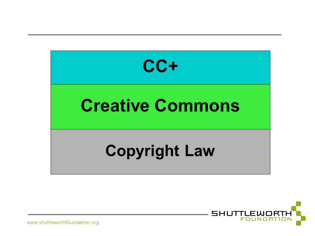 CC+ Creative Commons Copyright Law www.shuttleworthfoundation.org