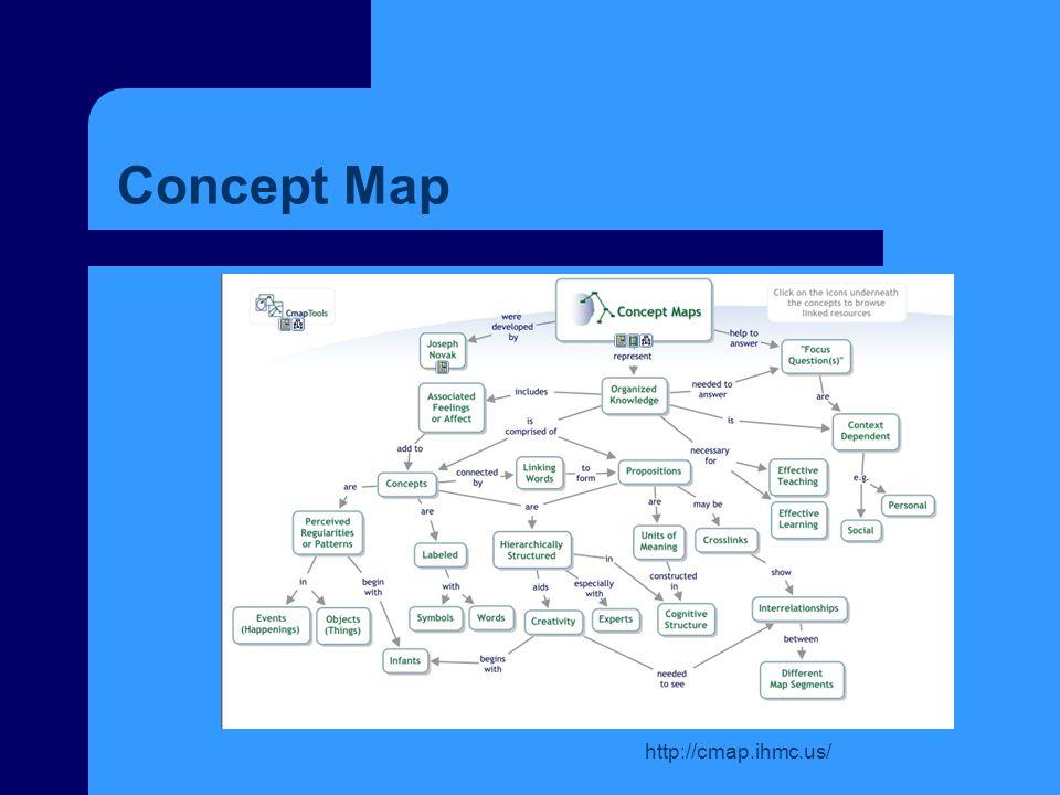 Concept Map http://cmap.ihmc.us/