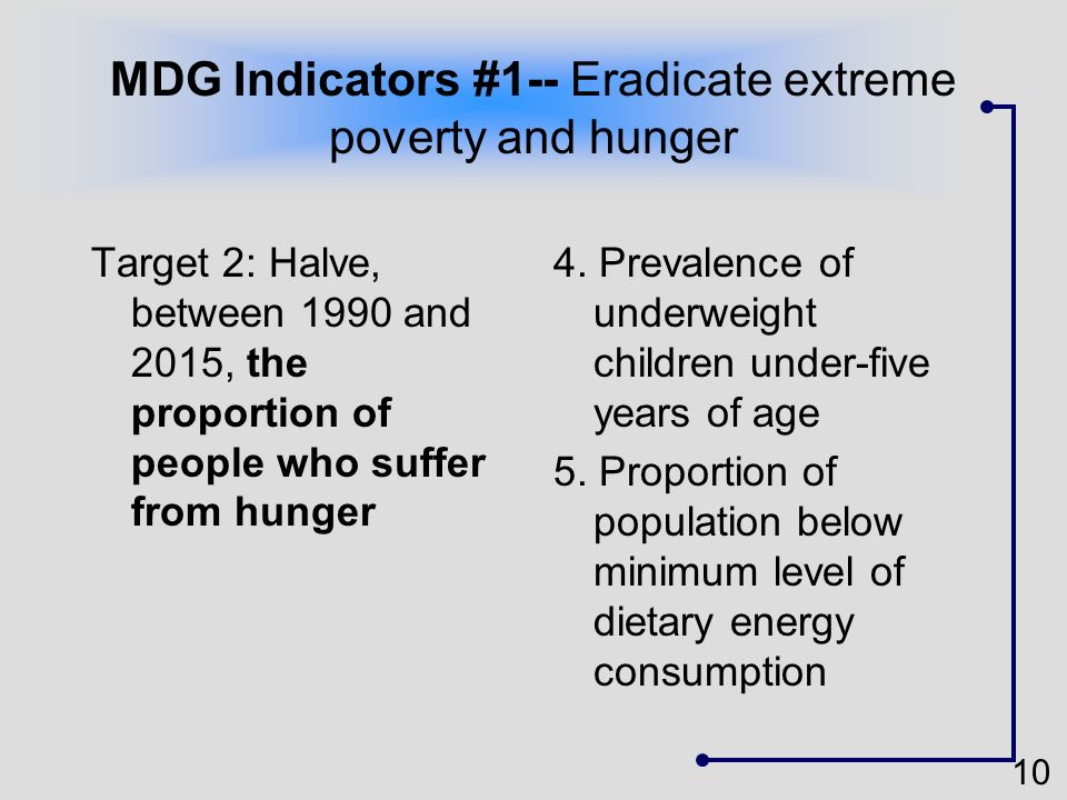 MDG Indicators #1-- Eradicate extreme poverty and hunger