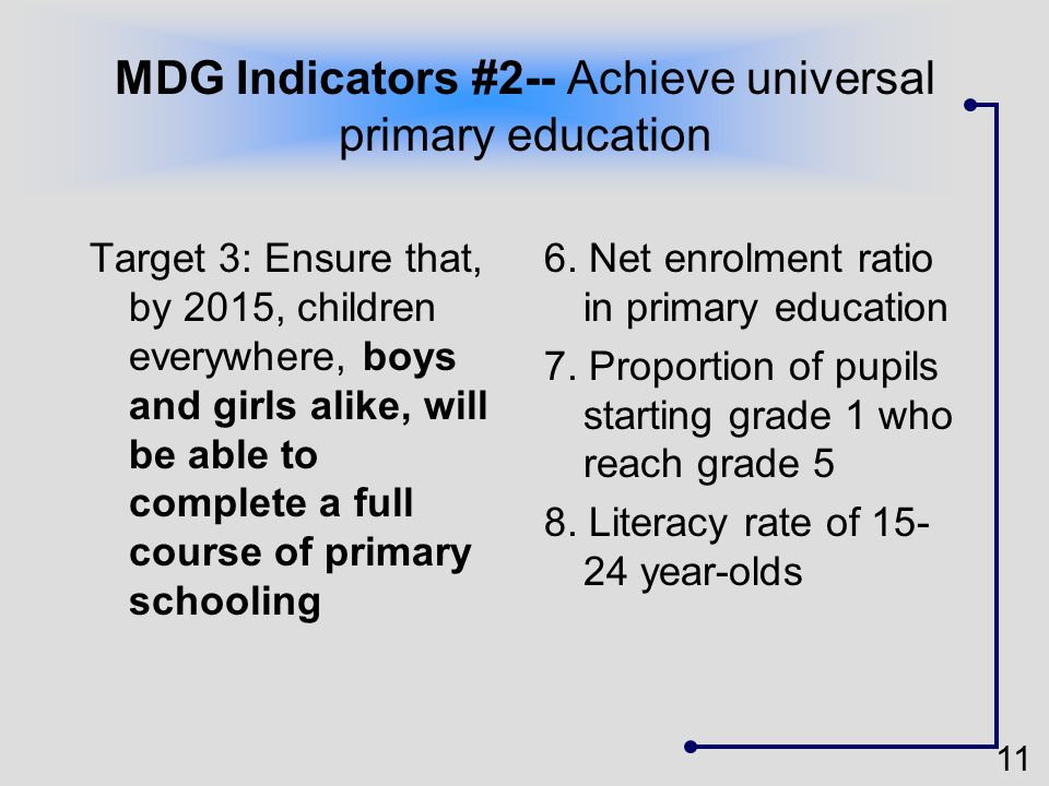 MDG Indicators #2-- Achieve universal primary education