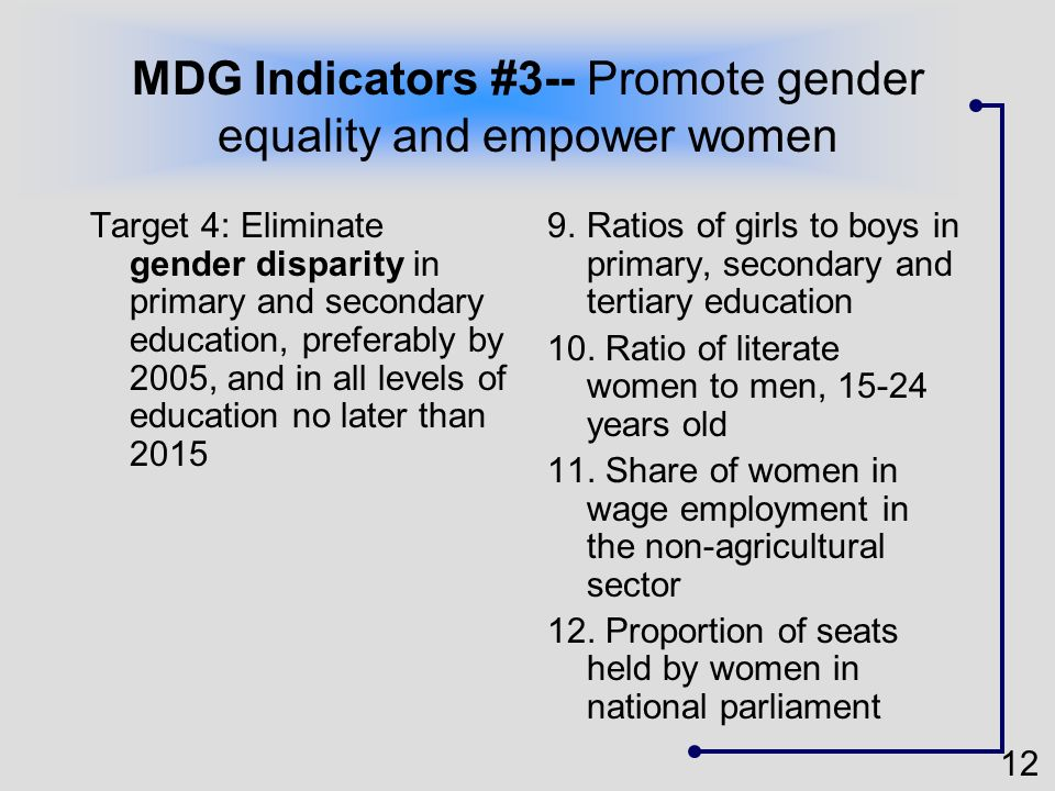 MDG Indicators #3-- Promote gender equality and empower women