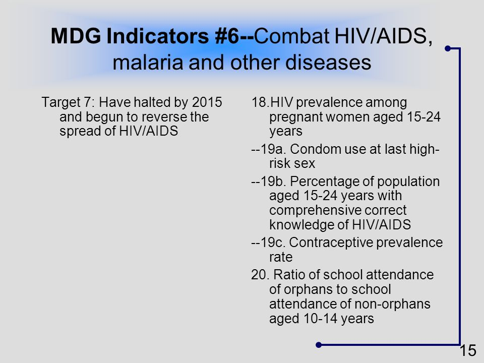 MDG Indicators #6--Combat HIV/AIDS, malaria and other diseases