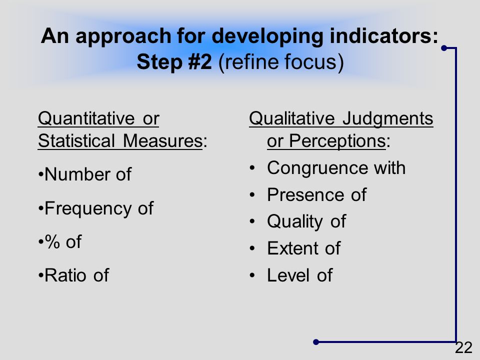 An approach for developing indicators: Step #2 (refine focus)
