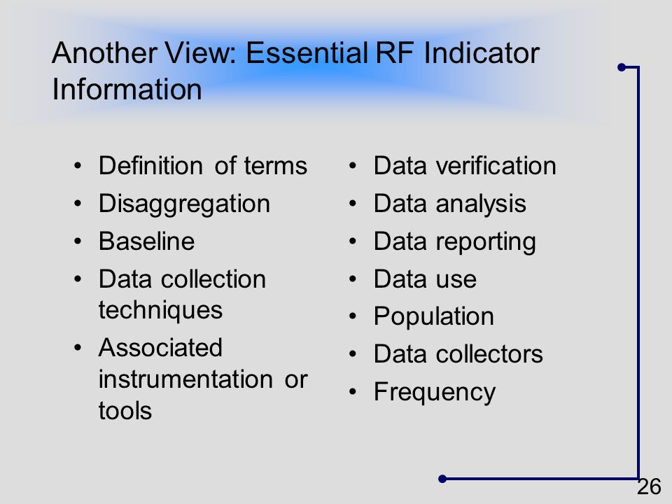 Another View: Essential RF Indicator Information