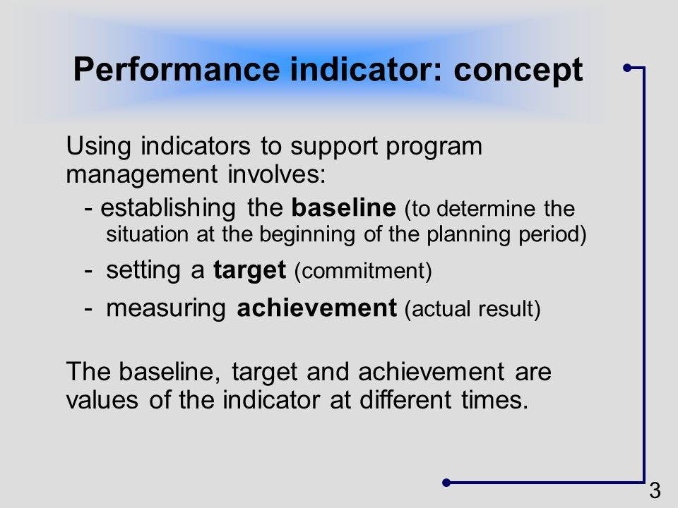 Performance indicator: concept