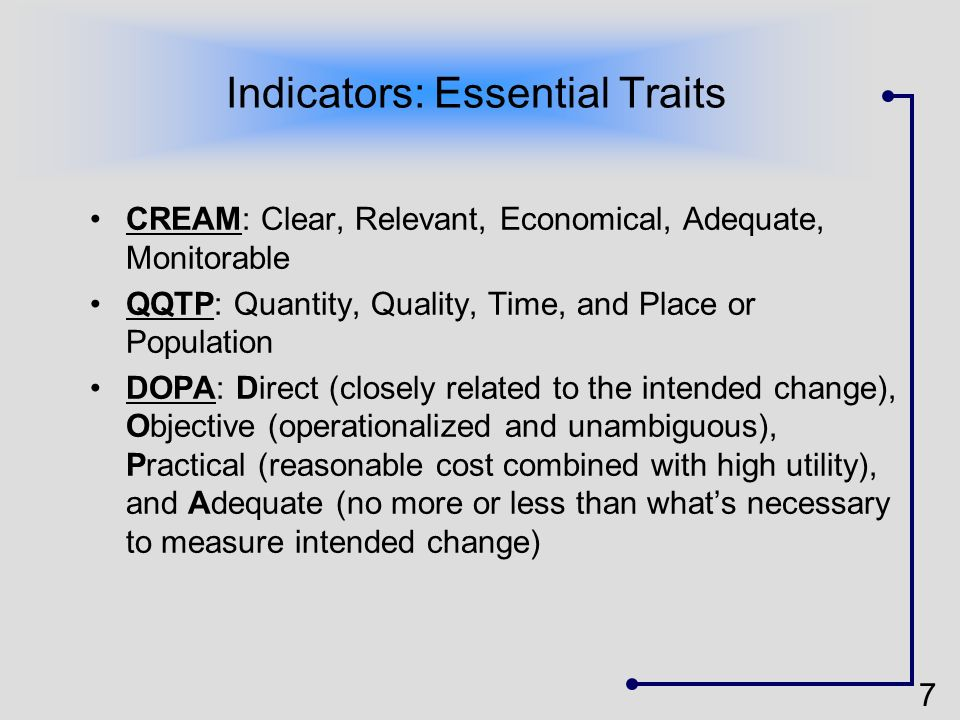 Indicators: Essential Traits